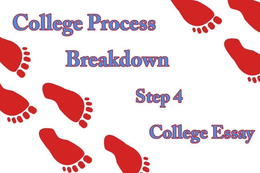 College+process+breakdown%3A+College+essay