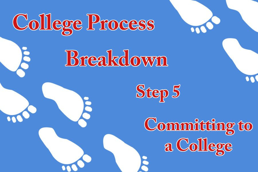 College+process+breakdown%3A+Making+your+decision