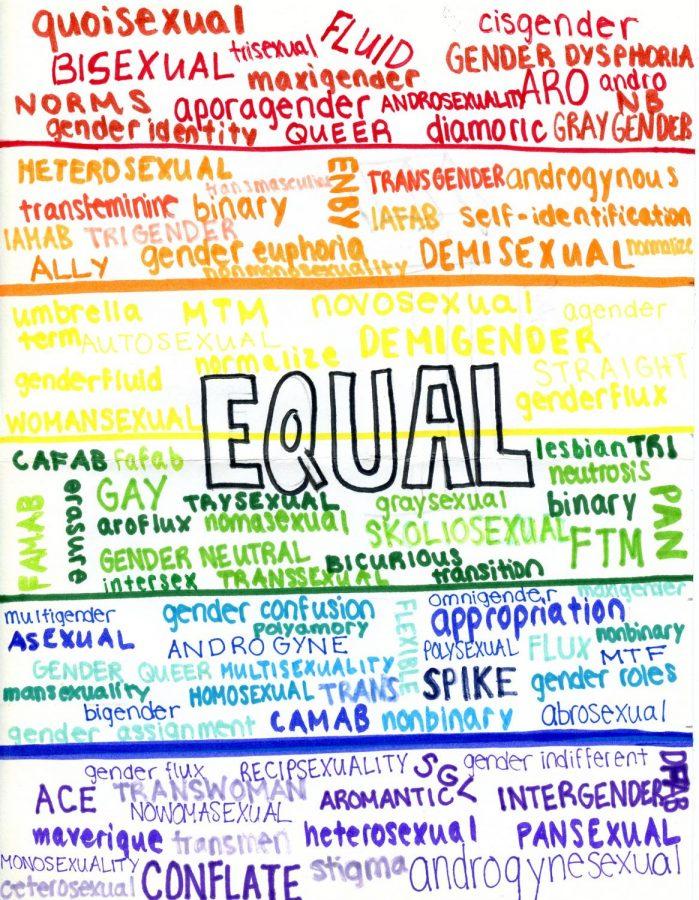 LGBTQ%2B+students+seek+understanding%2C+not+harassment