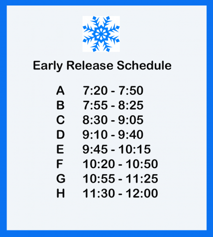 Early release scheduled for March 7. Click here for schedule.