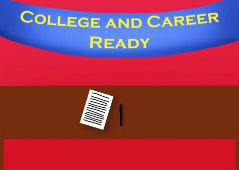 College process breakdown: College essay