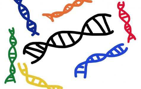 Genetics, chemical engineering professionals to visit Futures Lab in Oct.