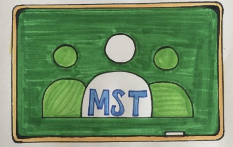 Getting in touch with your teachers and logging on to Google Classroom can be hard, especially for MST students. Here are 7 quick steps to hopefully make the process easier!