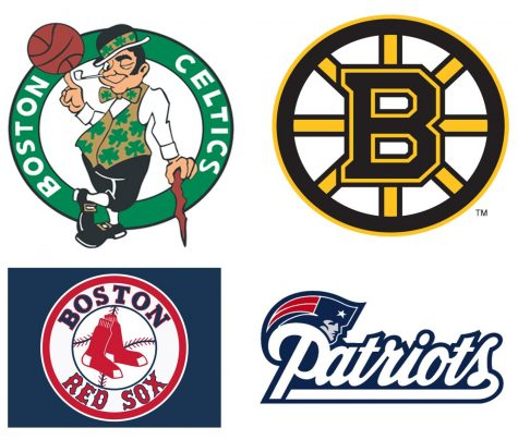 Top 10 Boston sports games to watch