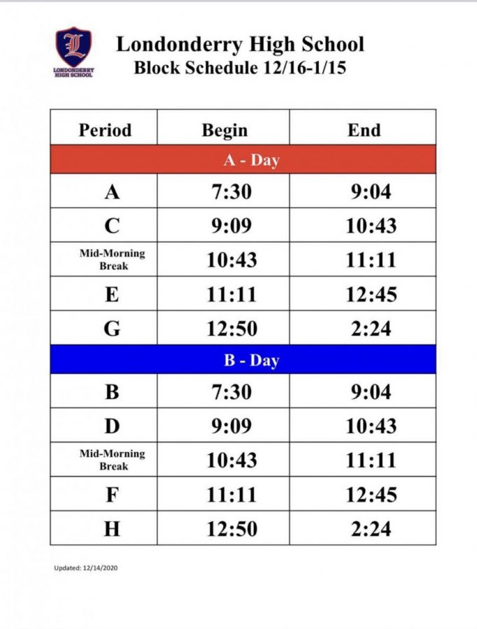 The new block schedule will begin on Wednesday, Dec 16 through January 15.