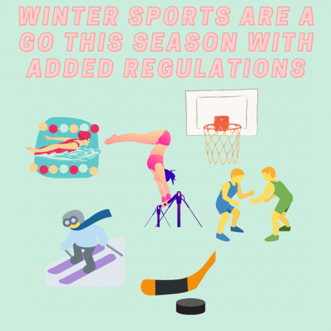 Winter sports are a go this season with added regulations
