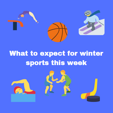 What to expect for winter sports this week