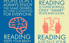 Infographics display information for readers, showing the importance of reading in an artistic way.